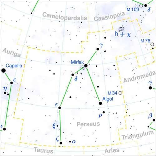 La constelación Perseo.