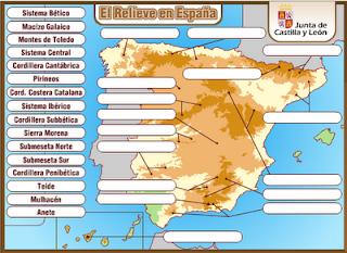 El relieve en España