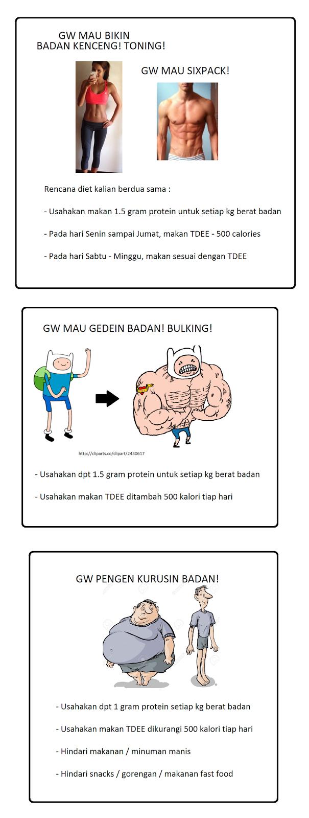 Diet Pro Fitness