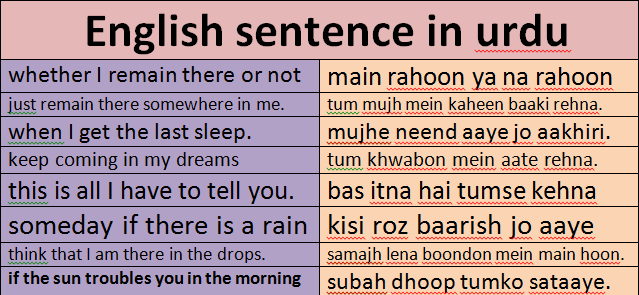 English sentence with urdu meaning ~ Watch And Learn