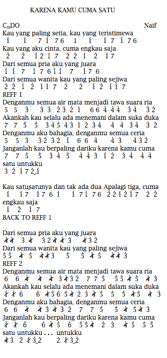 Benci Untuk Mencinta Naif Chords and Lyrics for Guitar