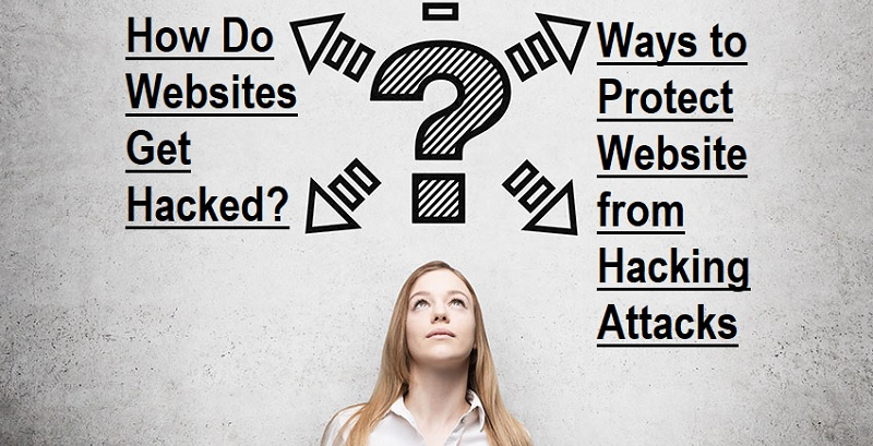 How Do Websites Get Hacked. Ways to Protect Website from Hacking Attacks