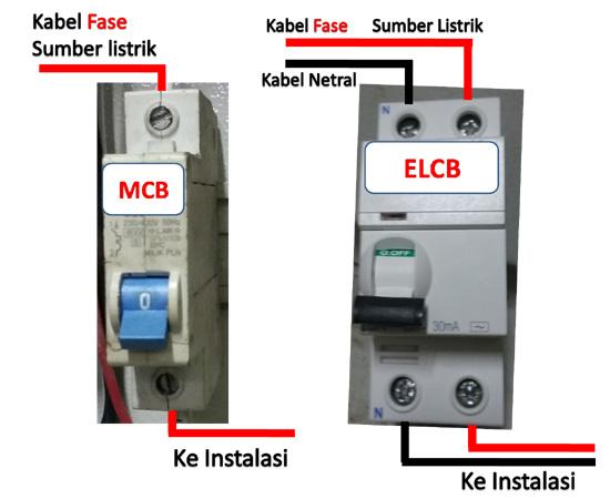 Image Result For Konstruksi Elcb