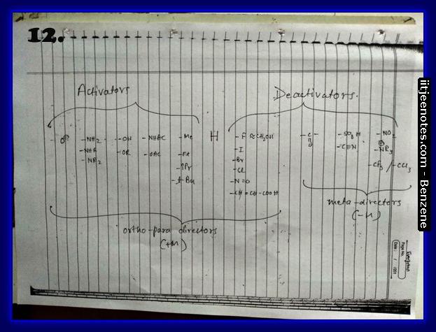 Benzene Notes-CHEMISTRY2