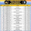 Jadwal Layanan SIM Keliling Februari 2018 Kab. Bandung Jawa Barat