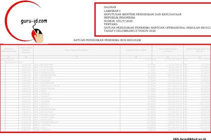 Download Daftar Sekolah Penerima BOS 2020 Tahap 1 Gelombang 2