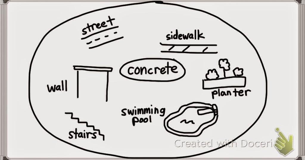 Welcome to Slaydays!: ELD: Concrete