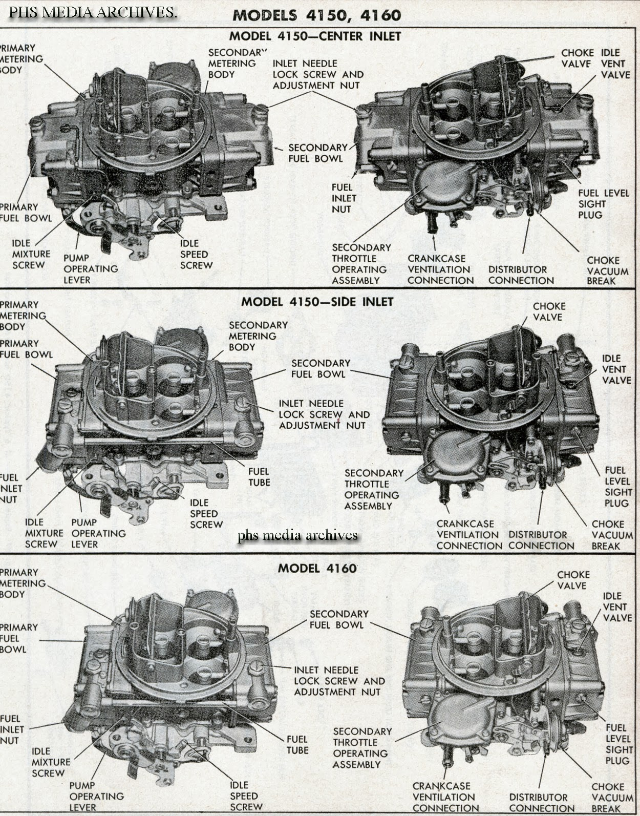holley carb diagram best wiring librarytech files holley 4150 4160 id carburetor guide phscollectorcarworldholley 4150 diagram [ 1250 x 1593 Pixel ]