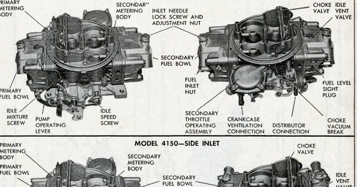 Holley Carburetor Identification Chart