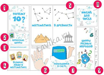 как сделать лэпбук (lapbook) по истории математики