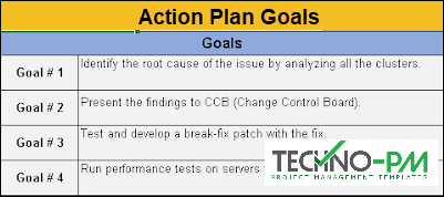 action planning template, action plan sample, Action Plan template excel
