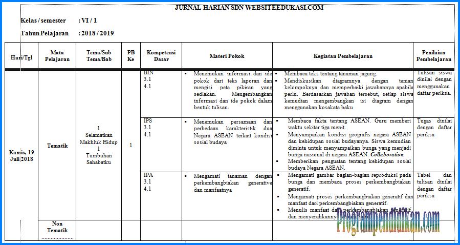 Jurnal Harian Tematik Kelas 6 SD/MI K13 Revisi 2018