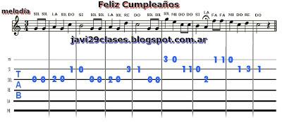 pentagrama grafico Partitura y tablatura del Cumpleaños Feliz