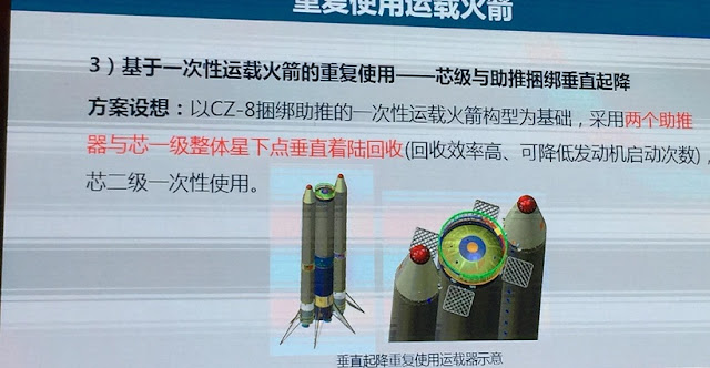 Presentation slide showing the design of Long March 8's reusable first stage and boosters. Image Credit: Sina Weibo/Spaceflightfans