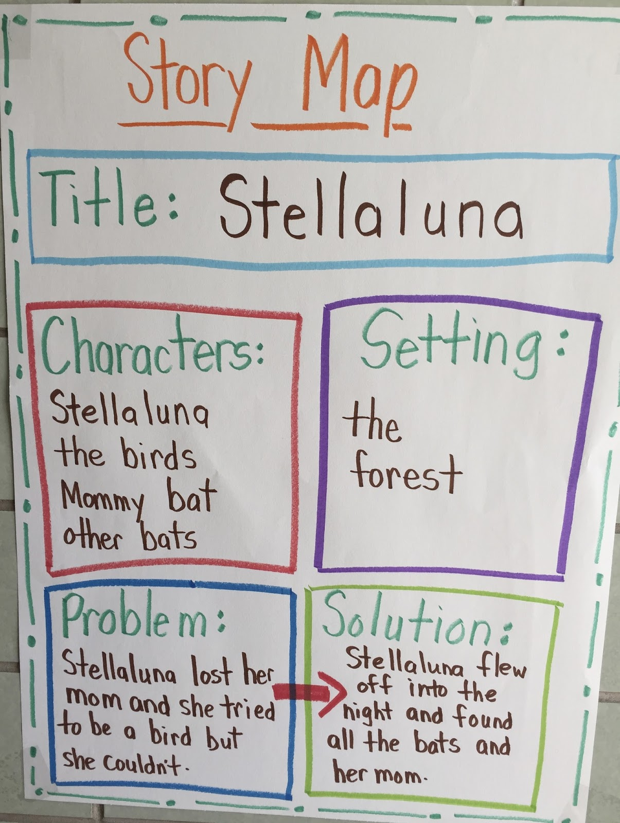 Stellaluna Bat Activities