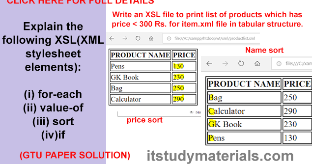 Write an XSL file to print list of products which has price < 300 Rs