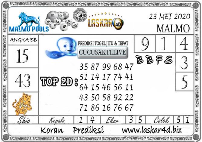 Prediksi Togel MALMO LASKAR4D 23 MEI 2020