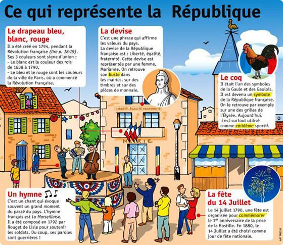 https://cdn.reseau-canope.fr/archivage/valid/NT-8320-9838.pdf