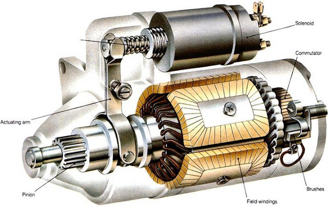 components of starter motor and its function