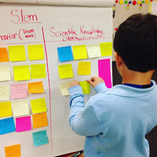 A  boy working on adding his post-it note to the Teacher Observation Rubric Hack chart in class.