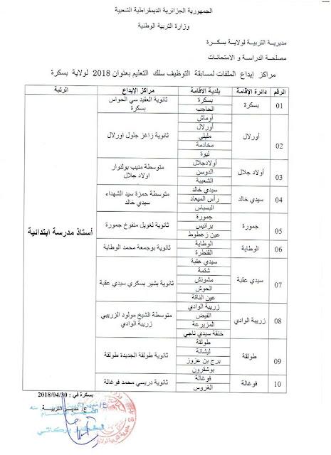 مراكز ايداع ملفات مسابقة الاساتذة 2018 بولاية بكسرة