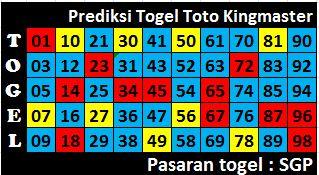 Prediksi Hari Ini Singapura 28/07/13 | Master King Togel