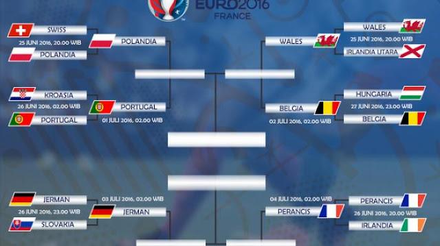 Babak Perempat Final EURO 2016 France