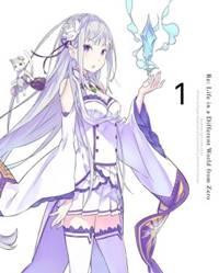 20 Anime Isekai Terbaik