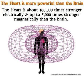 emosi sebagai pemancar radio alam