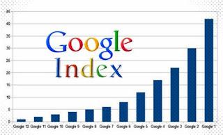 mengatasi index google yang turun