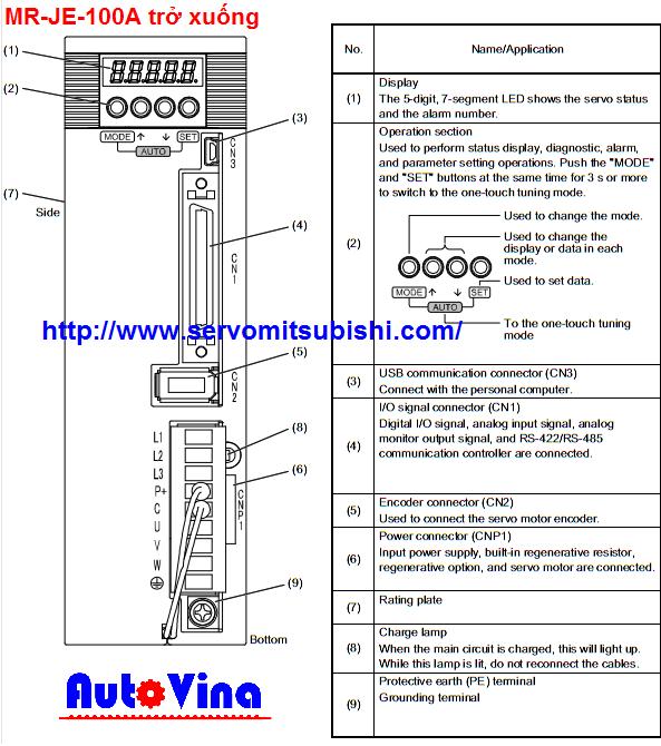 Cấu hình các cổng kết nối của một bộ Drive Servo MR-JE-100A và các model công suất thấp hơn.