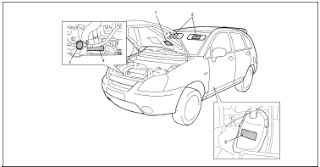 repair-manuals: Suzuki Liana Aerio Repair Manual