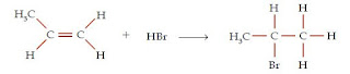 Contoh Reaksi Oksidasi, Substitusi, Adisi, dan Eliminasi pada Senyawa Hidrokarbon