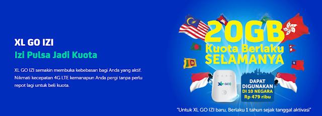 Rekomedasi Modem Terbaik : XL Go Izi, Akses Internet Dengan Kecepatan Maksimal