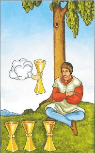 kupa-dortlusu-tarot-anlami-ters-duz-eksi-yonleri