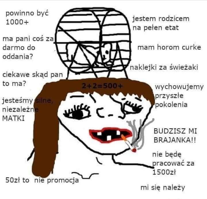 Słownik Madki Polki Proste Myśli