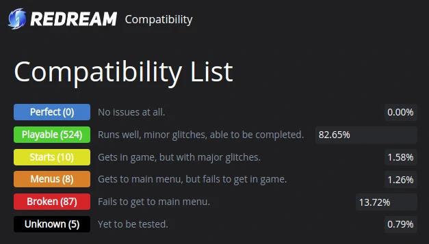 redream-emuldor-dreamcast-pc-desktop-mobile-linux-windows-mac-android-compatibilidade-jogos