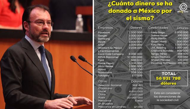 Desaparecen más de 56 MDD. Videgaray: ''Se han recibido 2.7 MDD en donaciones en dinero''