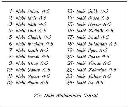 Hasil gambar untuk gambar 25 nabi