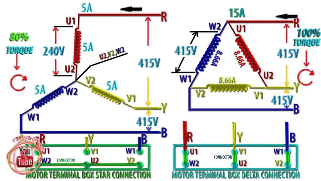 Rangkaian Star Delta Motor 3 Phase Manual Gagalenyilih