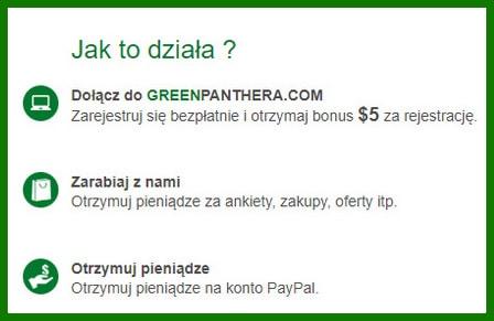 Chcesz szybko zarobić trochę pieniędzy?