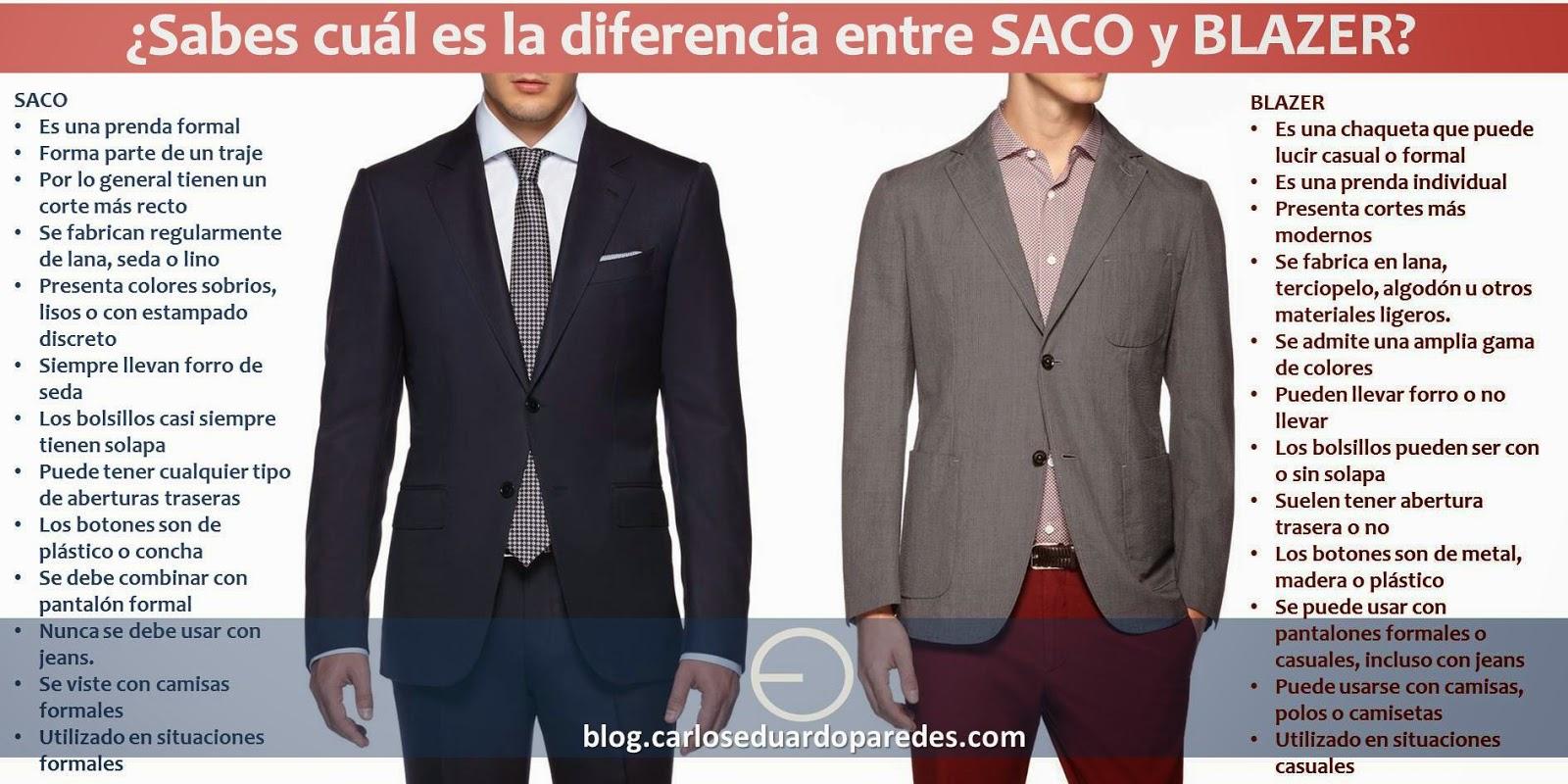 Me resultó interesante percibir que tenían una confusión entre el saco  formal y el blazer. c8dc1209910