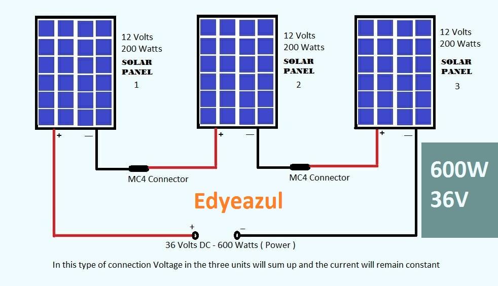 Edyeazul Solar Amp Electronics Series Connection Of Solar