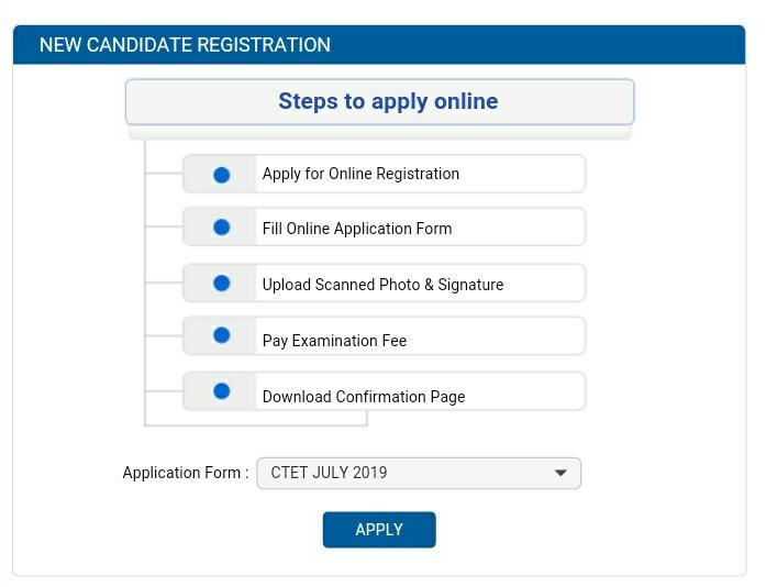 CTET July 2019 Notification, Last Date, Apply Online @ ctet.nic.in