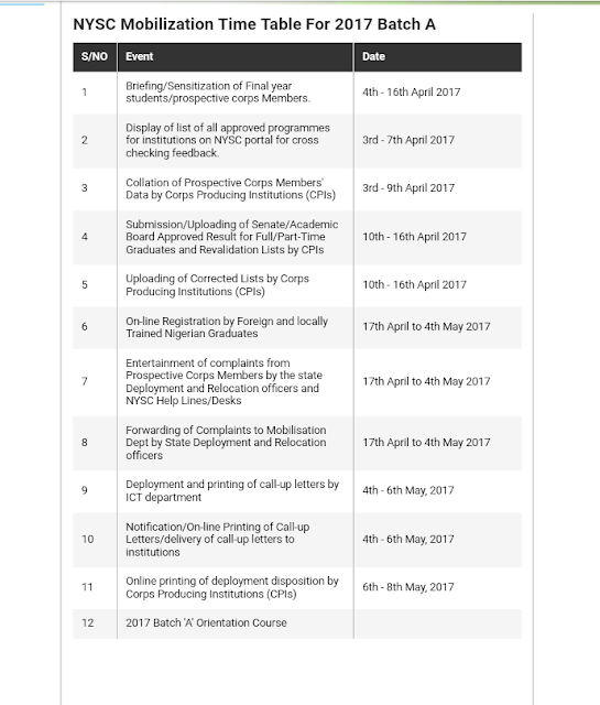 NYSC releases mobilization timetable for 2017 Batch A