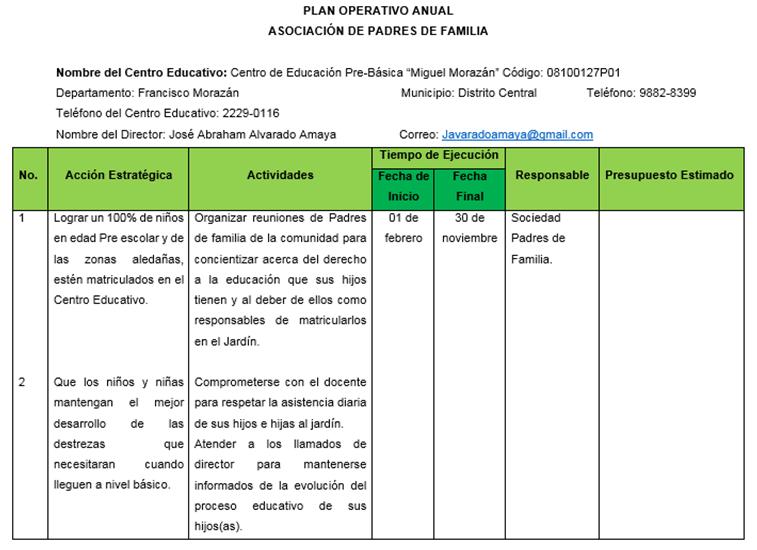 HONDU TAREAS, LAS TAREAS DE HONDURAS: PLAN OPERATIVO ANUAL JARDIN DE ...
