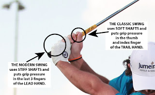 The difference between where each swing applies pressure in the grip