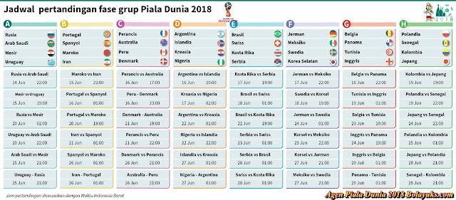 Ulasan Jadwal Pertandingan Piala Dunia 2018