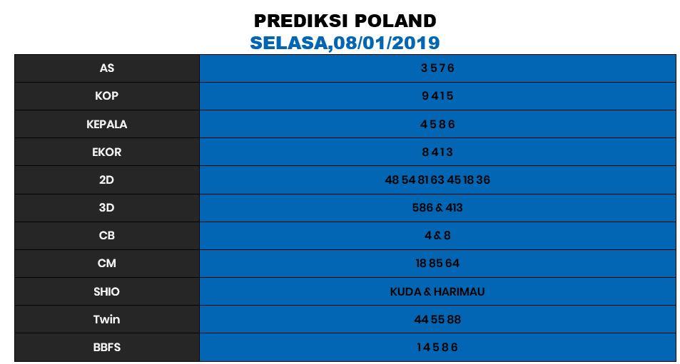 PREDIKSI POLAND BURSAANGKA - WEB JUDI TOGEL