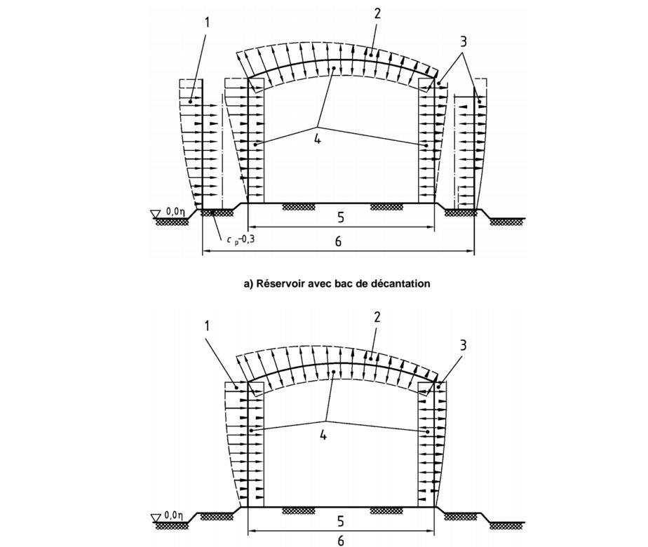 calcul simplifi d 39 un r servoir en format pdf cours. Black Bedroom Furniture Sets. Home Design Ideas